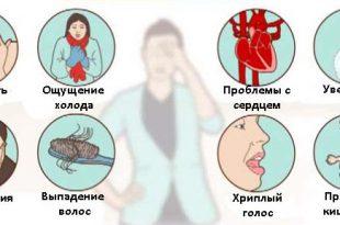 simptomy-zabolevanij-shitovidnoj-zhelezy