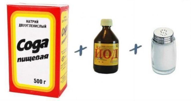 Лекарственные препараты при ангине