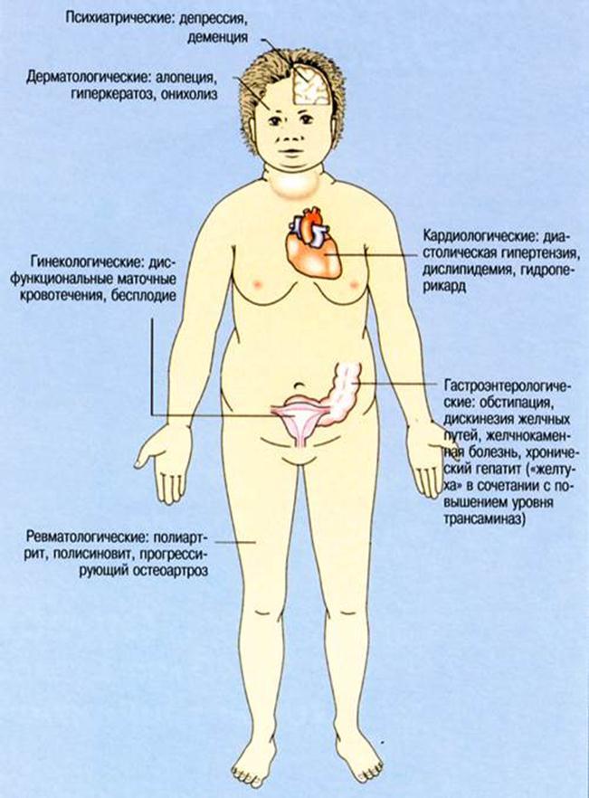 Средства применяемые при лечении трихомоноза