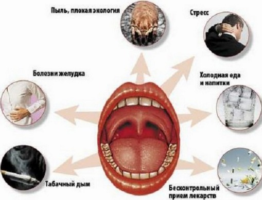аллергия в горле симптомы чихание